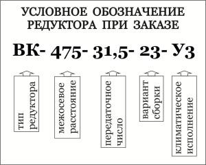 Условное обозначение при заказе кранового редуктора ВК