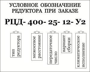 Условное обозначение при заказе редуктора РЦД