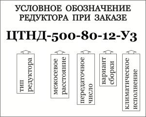 Условное обозначение при заказе редукторов ЦТНД