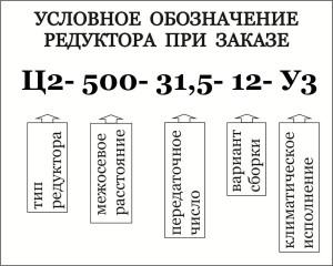 Условное обозначение при заказе редукторов типа Ц2