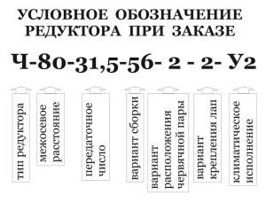 Условное обозначение при заказе червячного редуктора Ч