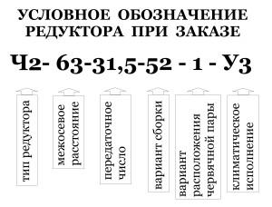 Условное обозначение при заказе редуктора типа Ч2