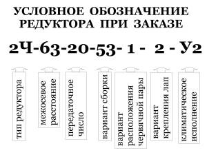 Условное обозначение при заказе редуктора типа 2Ч