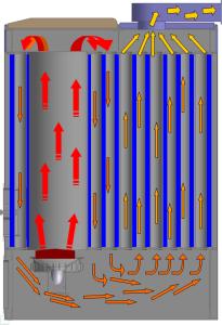 Схема хода газов