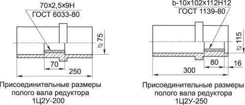Присоединительные размеры полого вала редукторов 1Ц2У