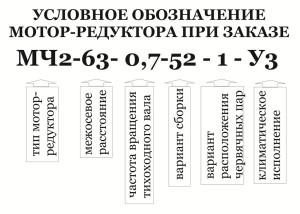 Мотор-редуктора МЧ2 - условное обозначение при заказе