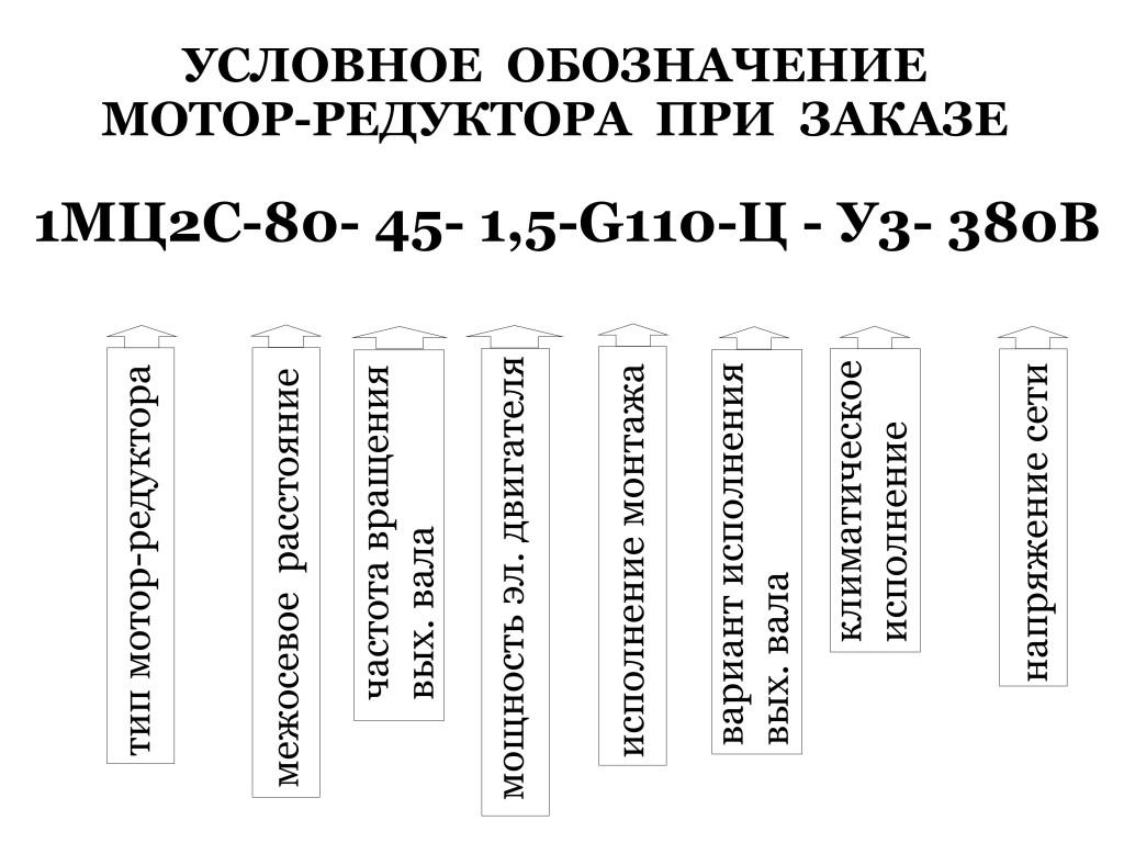 Условное обозначение при заказе мотор-редуктора типа 1МЦ2С