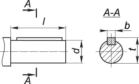 Размеры цилиндрического вала мотор-редуктора 3МП