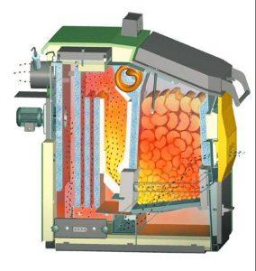 газогенераторные котлы на дровах - устройство